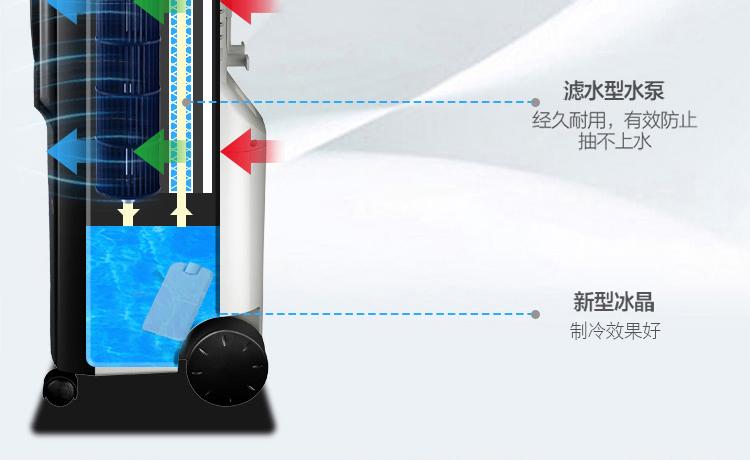 艾美特(airmate) cftw10-14 塔式遥控冷风扇/塔扇/空调扇/电风扇