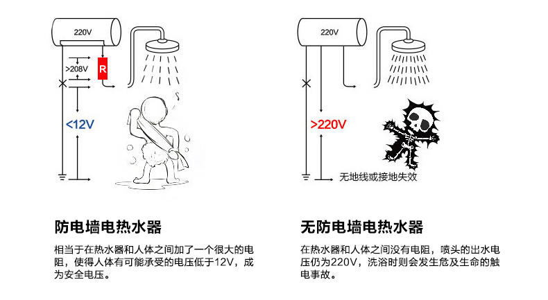 haier/海尔 es60h-hc3(e) 热水器 海尔60升电热水器 2000w加热